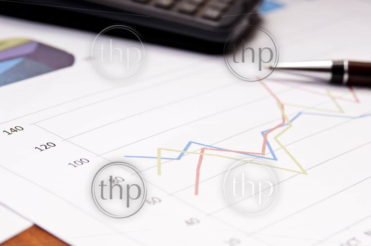 Graphs, calculator and paper statements for finance concept