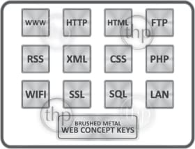 Brushed metallic stainless steel looking buttons with web / internet concept text
