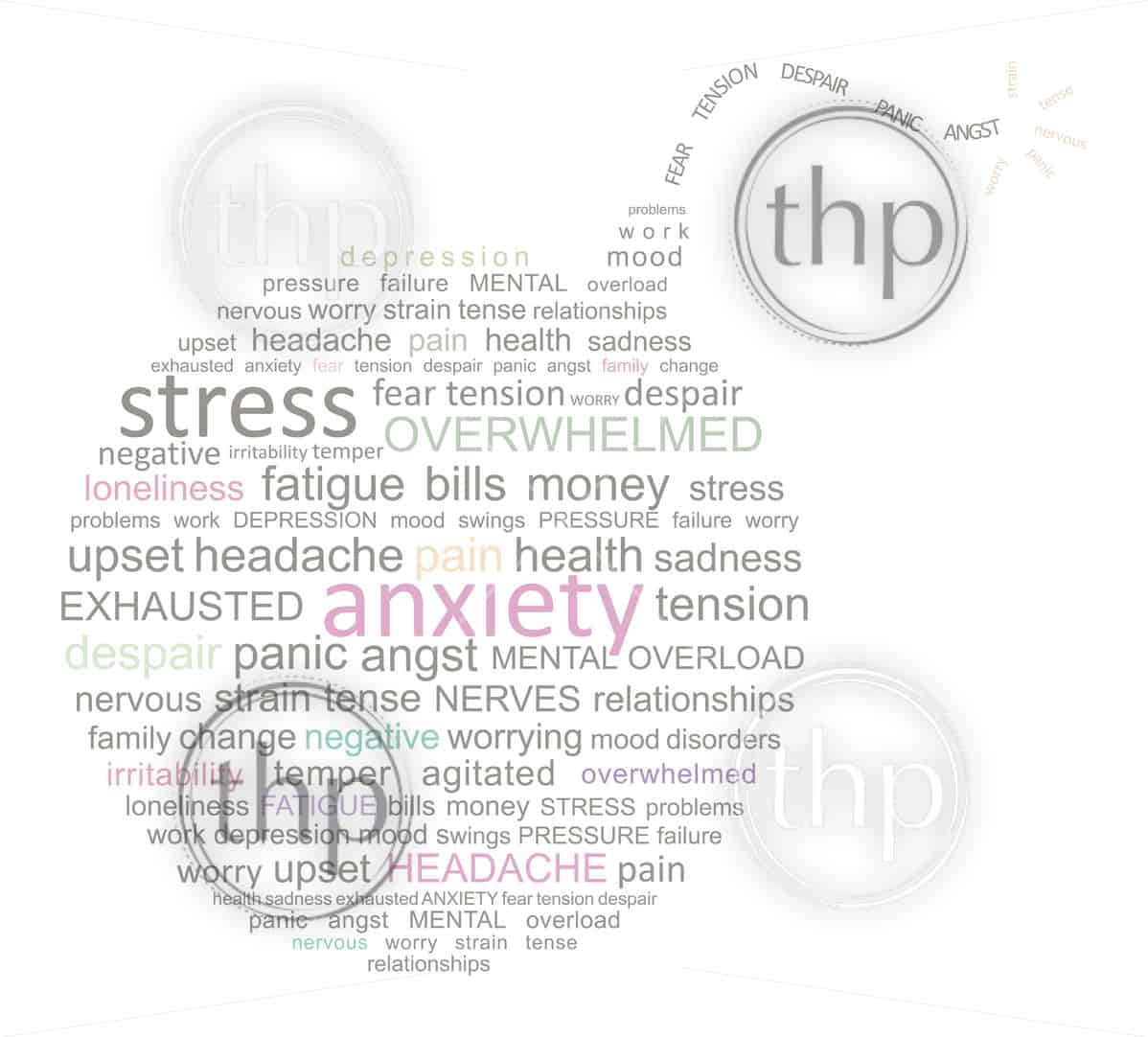 Word cloud concept for stress and anxiety in the shape of a bomb with a fuse lit